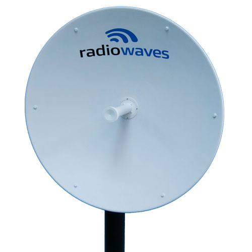 Product image of RadioWaves SPD3-5.2NS