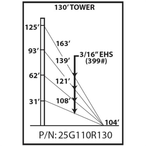 Product image of Rohn 25G110R130 25G Complete 130' 110 MPH Guyed Tower Kit