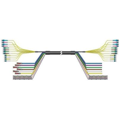 Product image of CommScope HFT1206-24SV2-90 90' Low Inductance Hybrid Trunk Cable 24 SM Fiber + 12 x 6AWG Conductor