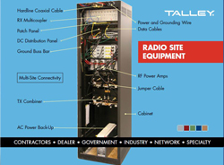Talley Radio Site